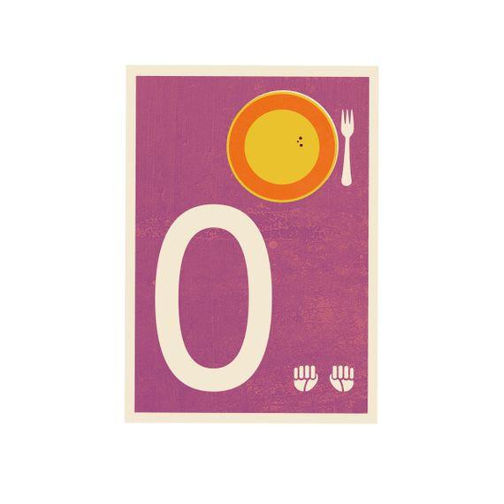 """0"" Zahlen-Postkarte - gedruckt auf Recyclingpapier  - Bild 1"